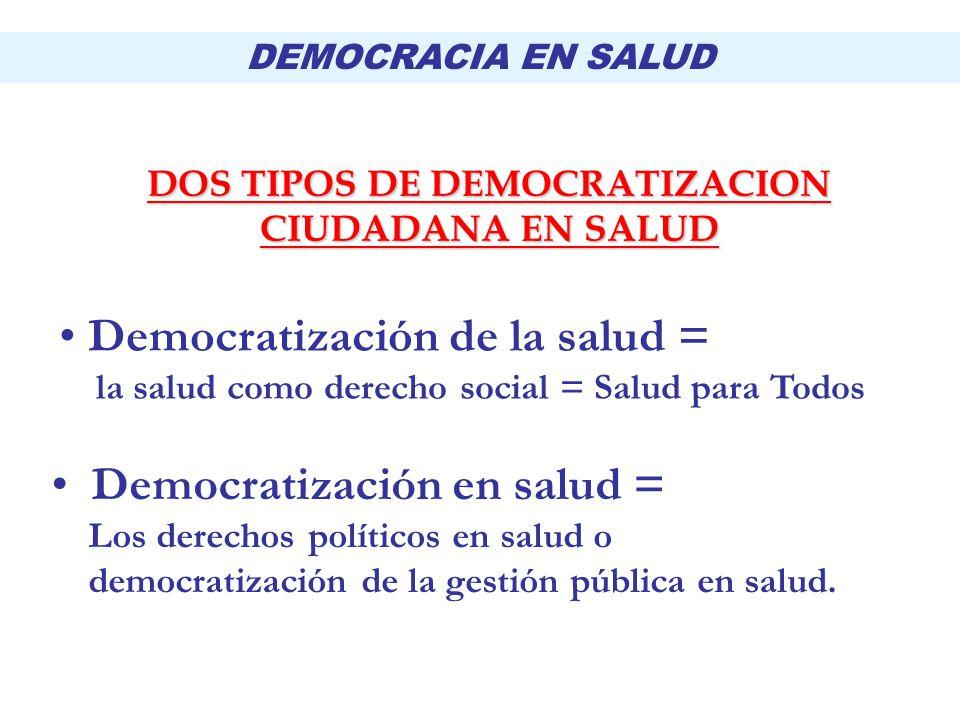 DEMOCRACIA EN SALUD DOS TIPOS DE DEMOCRATIZACION CIUDADANA EN SALUD Democratización de la salud = la salud como derecho social = Salud para Todos Demo
