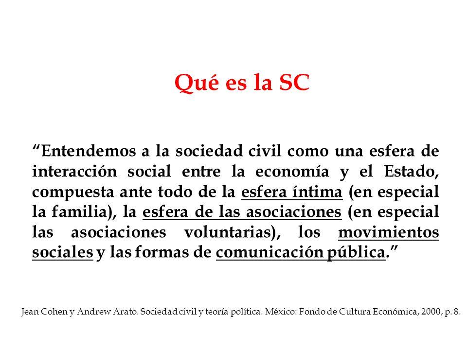 Qué es la SC Entendemos a la sociedad civil como una esfera de interacción social entre la economía y el Estado, compuesta ante todo de la esfera ínti