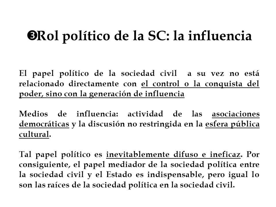 Rol político de la SC: la influencia El papel político de la sociedad civil a su vez no está relacionado directamente con el control o la conquista de