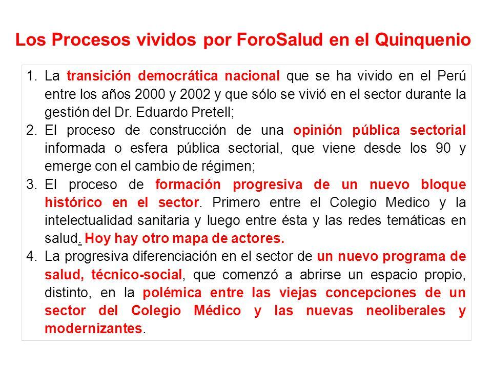 1.La transición democrática nacional que se ha vivido en el Perú entre los años 2000 y 2002 y que sólo se vivió en el sector durante la gestión del Dr