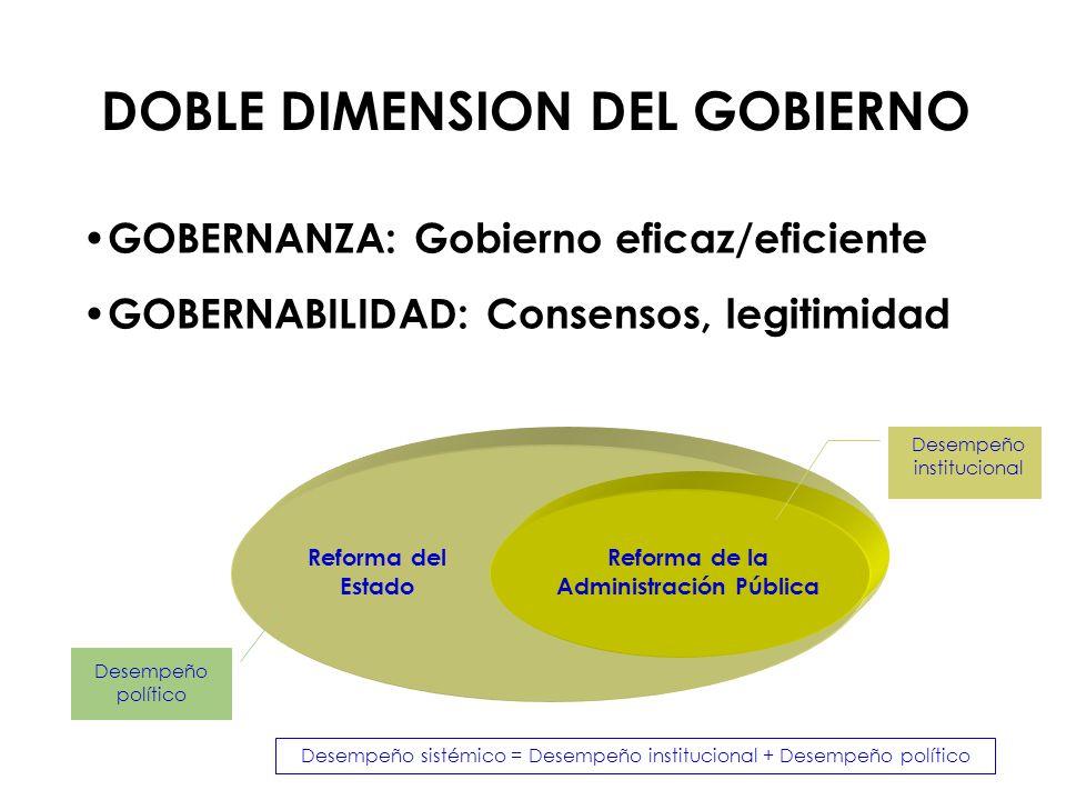 GOBERNANZA: Gobierno eficaz/eficiente GOBERNABILIDAD: Consensos, legitimidad DOBLE DIMENSION DEL GOBIERNO Reforma de la Administración Pública Reforma