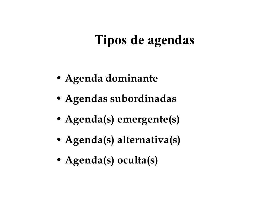 Agenda dominante Agendas subordinadas Agenda(s) emergente(s) Agenda(s) alternativa(s) Agenda(s) oculta(s) Tipos de agendas
