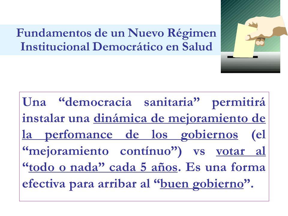 Una democracia sanitaria permitirá instalar una dinámica de mejoramiento de la perfomance de los gobiernos (el mejoramiento contínuo) vs votar altodo
