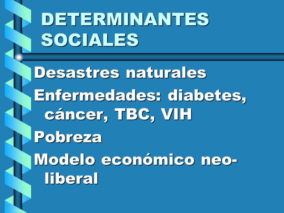 DETERMINANTES SOCIALES Desastres naturales Enfermedades: diabetes, cáncer, TBC, VIH Pobreza Modelo económico neo- liberal