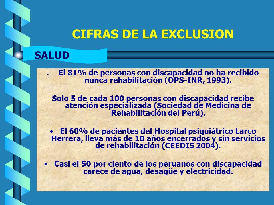 CIFRAS DE LA EXCLUSION TRABAJO El 24% de personas con discapacidad está desarrollando alguna actividad laboral El 76% de personas con discapacidad nunca ha trabajado.