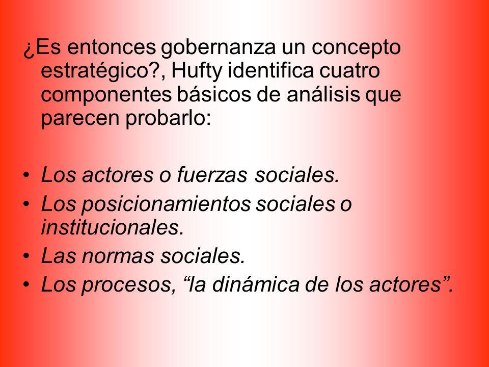 ¿Es entonces gobernanza un concepto estratégico?, Hufty identifica cuatro componentes básicos de análisis que parecen probarlo: Los actores o fuerzas sociales.