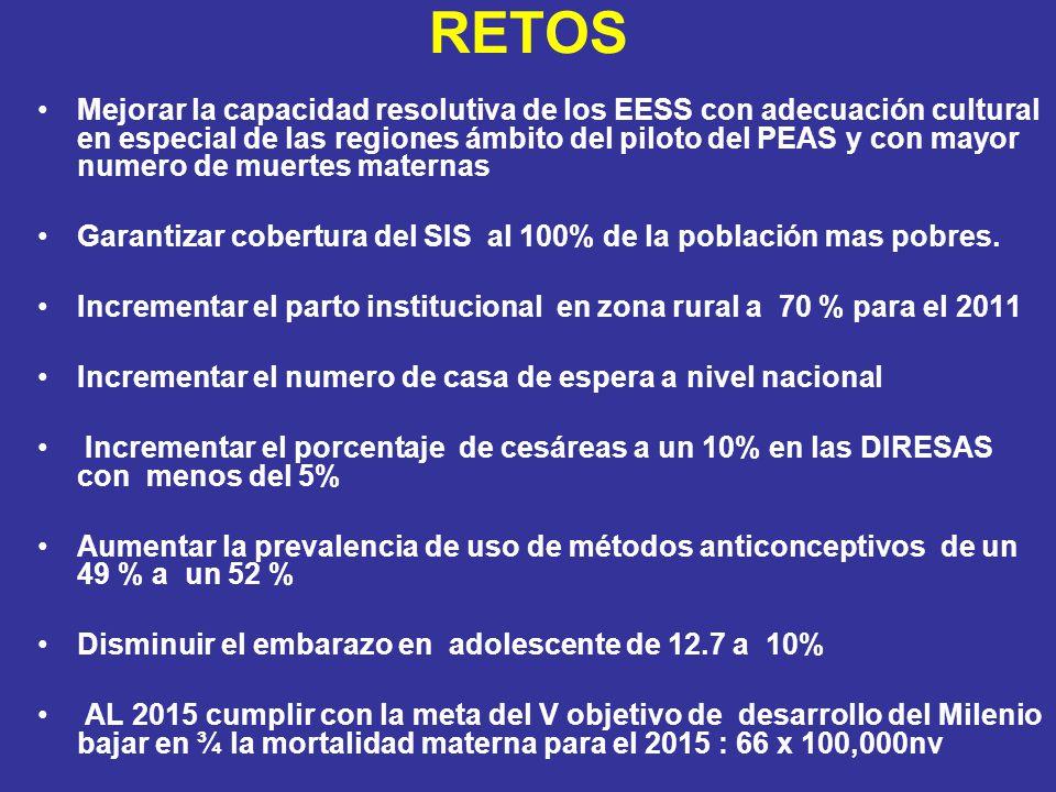 RETOS Mejorar la capacidad resolutiva de los EESS con adecuación cultural en especial de las regiones ámbito del piloto del PEAS y con mayor numero de muertes maternas Garantizar cobertura del SIS al 100% de la población mas pobres.