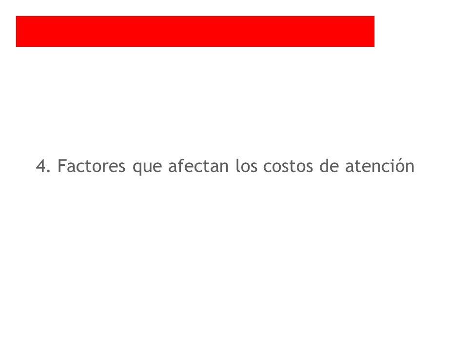 4. Factores que afectan los costos de atención