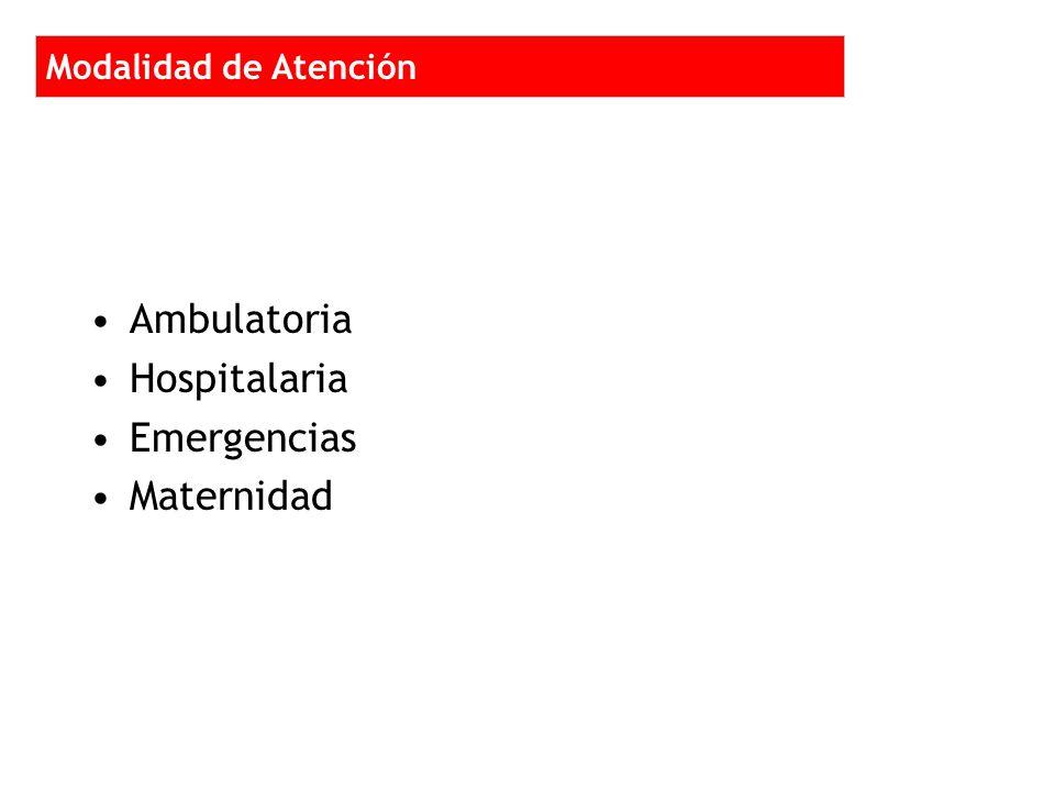 Ambulatoria Hospitalaria Emergencias Maternidad Modalidad de Atención