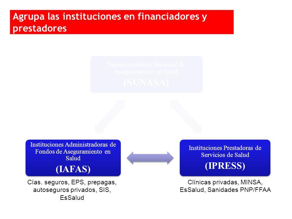 Superintendencia Nacional de Aseguramiento en Salud (SUNASA) Instituciones Prestadoras de Servicios de Salud (IPRESS) Instituciones Administradoras de Fondos de Aseguramiento en Salud (IAFAS) Cías.