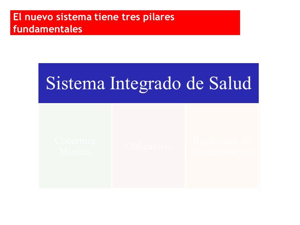 Sistema Integrado de Salud Cobertura Mínima Obligatorio Regímenes de Financiamiento El nuevo sistema tiene tres pilares fundamentales