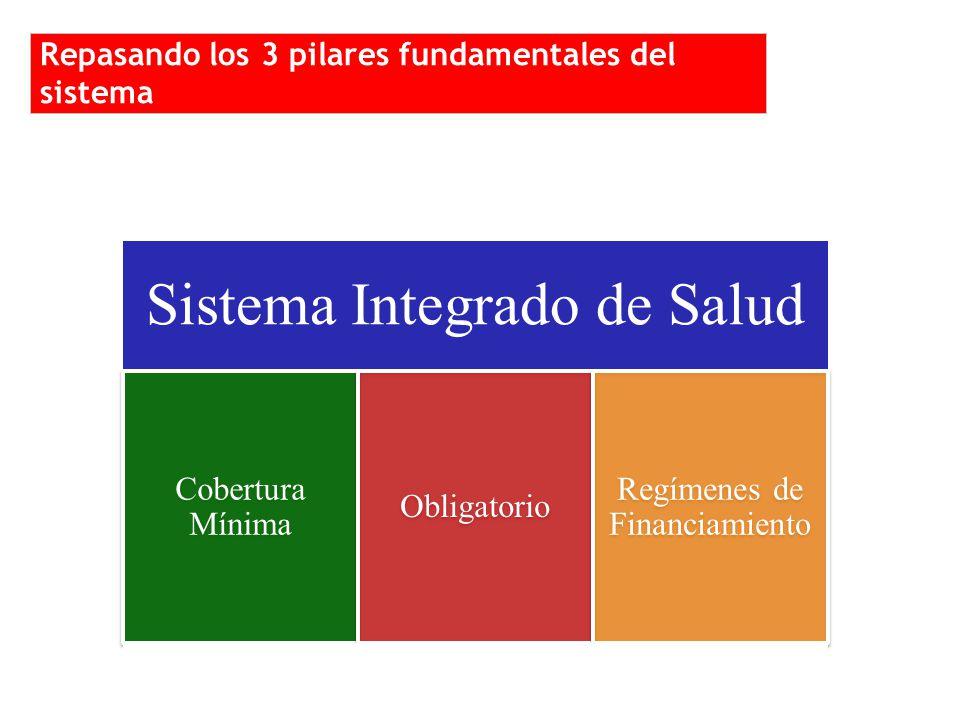Sistema Integrado de Salud Cobertura Mínima Obligatorio Regímenes de Financiamiento Repasando los 3 pilares fundamentales del sistema