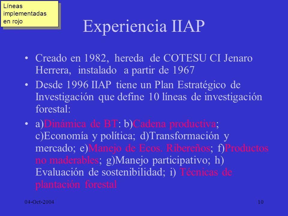 04-Oct-200410 Experiencia IIAP Creado en 1982, hereda de COTESU CI Jenaro Herrera, instalado a partir de 1967 Desde 1996 IIAP tiene un Plan Estratégic