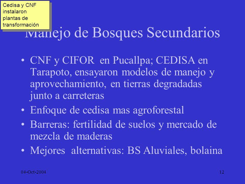 04-Oct-200412 Manejo de Bosques Secundarios CNF y CIFOR en Pucallpa; CEDISA en Tarapoto, ensayaron modelos de manejo y aprovechamiento, en tierras deg