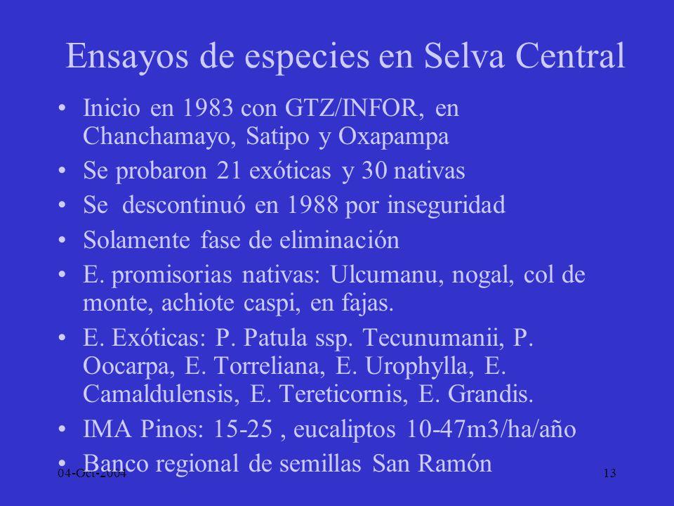04-Oct-200413 Ensayos de especies en Selva Central Inicio en 1983 con GTZ/INFOR, en Chanchamayo, Satipo y Oxapampa Se probaron 21 exóticas y 30 nativa