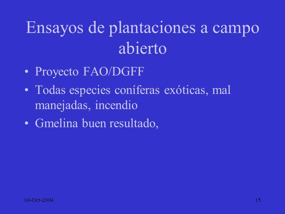 04-Oct-200415 Ensayos de plantaciones a campo abierto Proyecto FAO/DGFF Todas especies coníferas exóticas, mal manejadas, incendio Gmelina buen result