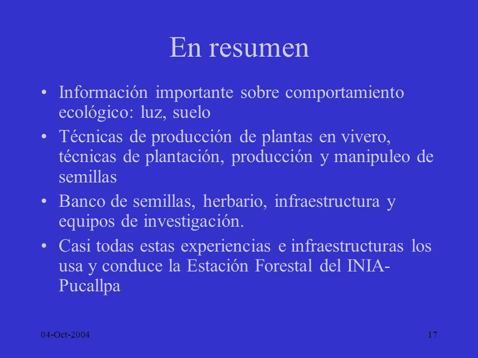 04-Oct-200417 En resumen Información importante sobre comportamiento ecológico: luz, suelo Técnicas de producción de plantas en vivero, técnicas de pl
