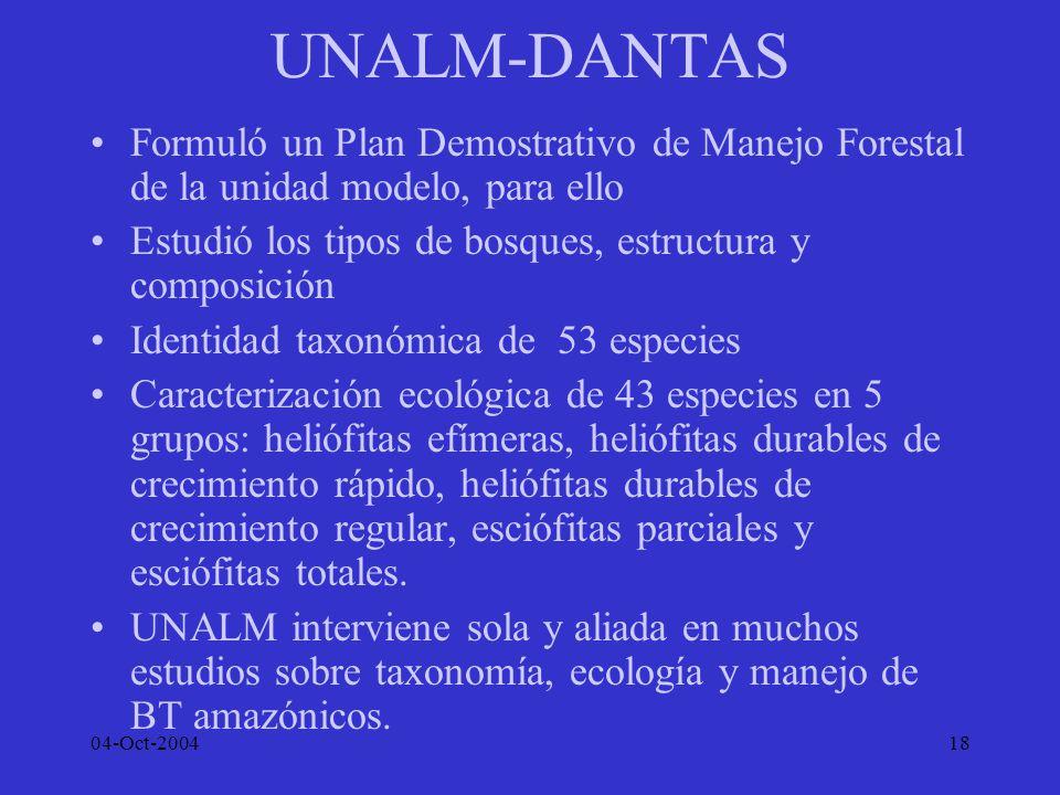04-Oct-200418 UNALM-DANTAS Formuló un Plan Demostrativo de Manejo Forestal de la unidad modelo, para ello Estudió los tipos de bosques, estructura y c