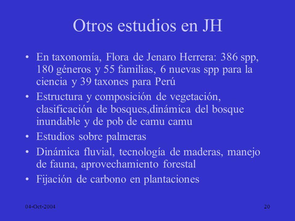 04-Oct-200420 Otros estudios en JH En taxonomía, Flora de Jenaro Herrera: 386 spp, 180 géneros y 55 familias, 6 nuevas spp para la ciencia y 39 taxone