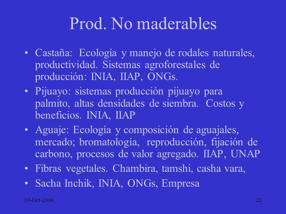 04-Oct-200422 Prod. No maderables Castaña: Ecología y manejo de rodales naturales, productividad. Sistemas agroforestales de producción: INIA, IIAP, O
