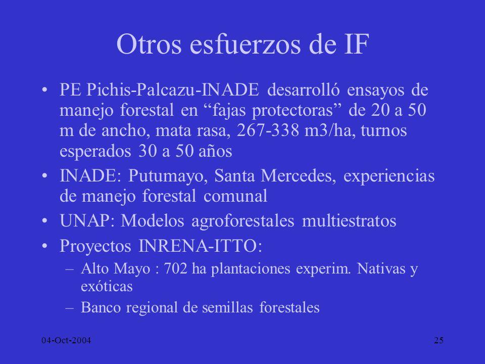04-Oct-200425 Otros esfuerzos de IF PE Pichis-Palcazu-INADE desarrolló ensayos de manejo forestal en fajas protectoras de 20 a 50 m de ancho, mata ras