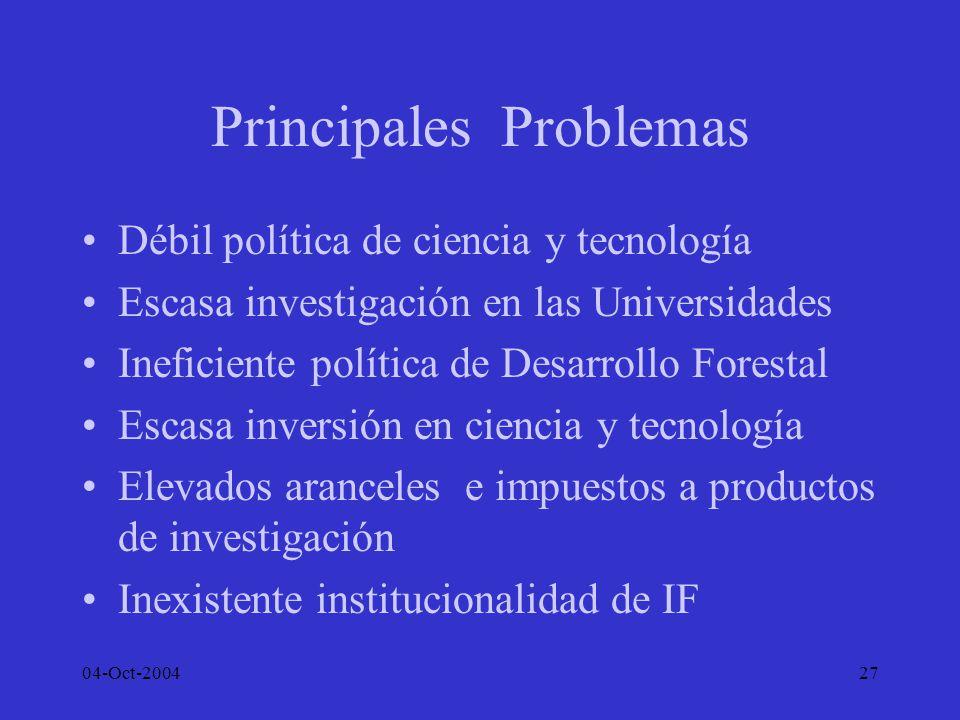 04-Oct-200427 Principales Problemas Débil política de ciencia y tecnología Escasa investigación en las Universidades Ineficiente política de Desarroll