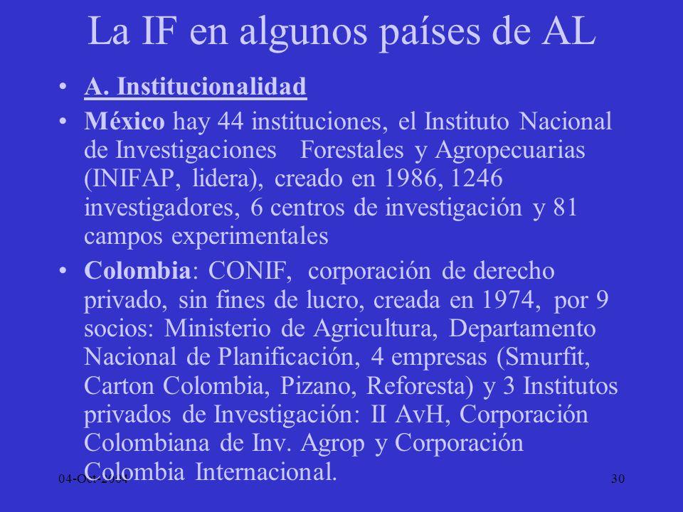 04-Oct-200430 La IF en algunos países de AL A. Institucionalidad México hay 44 instituciones, el Instituto Nacional de Investigaciones Forestales y Ag