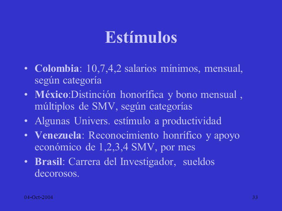 04-Oct-200433 Estímulos Colombia: 10,7,4,2 salarios mínimos, mensual, según categoría México:Distinción honorífica y bono mensual, múltiplos de SMV, s