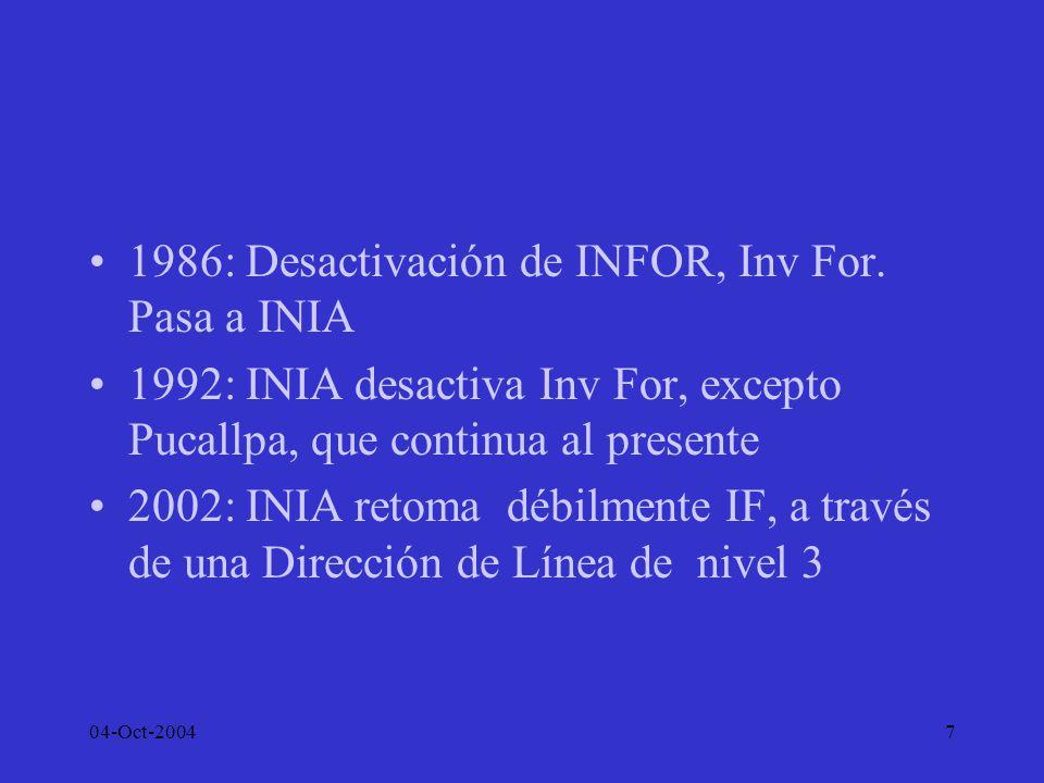 04-Oct-20047 1986: Desactivación de INFOR, Inv For. Pasa a INIA 1992: INIA desactiva Inv For, excepto Pucallpa, que continua al presente 2002: INIA re