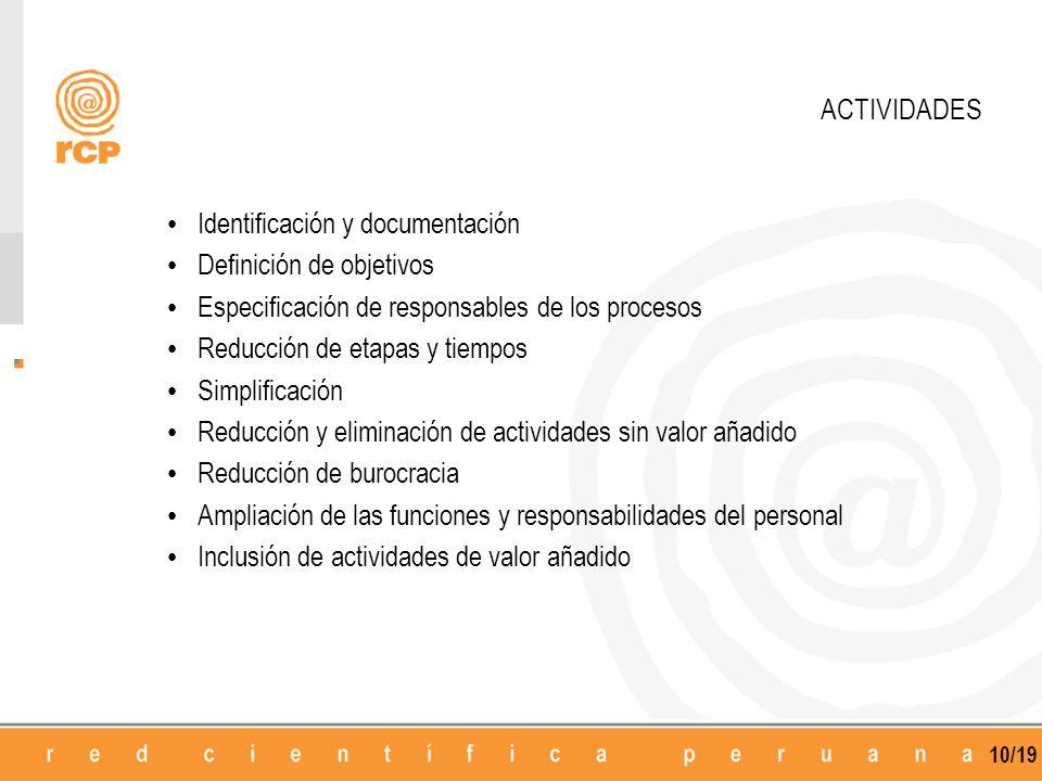 10/19 ACTIVIDADES Identificación y documentación Definición de objetivos Especificación de responsables de los procesos Reducción de etapas y tiempos Simplificación Reducción y eliminación de actividades sin valor añadido Reducción de burocracia Ampliación de las funciones y responsabilidades del personal Inclusión de actividades de valor añadido