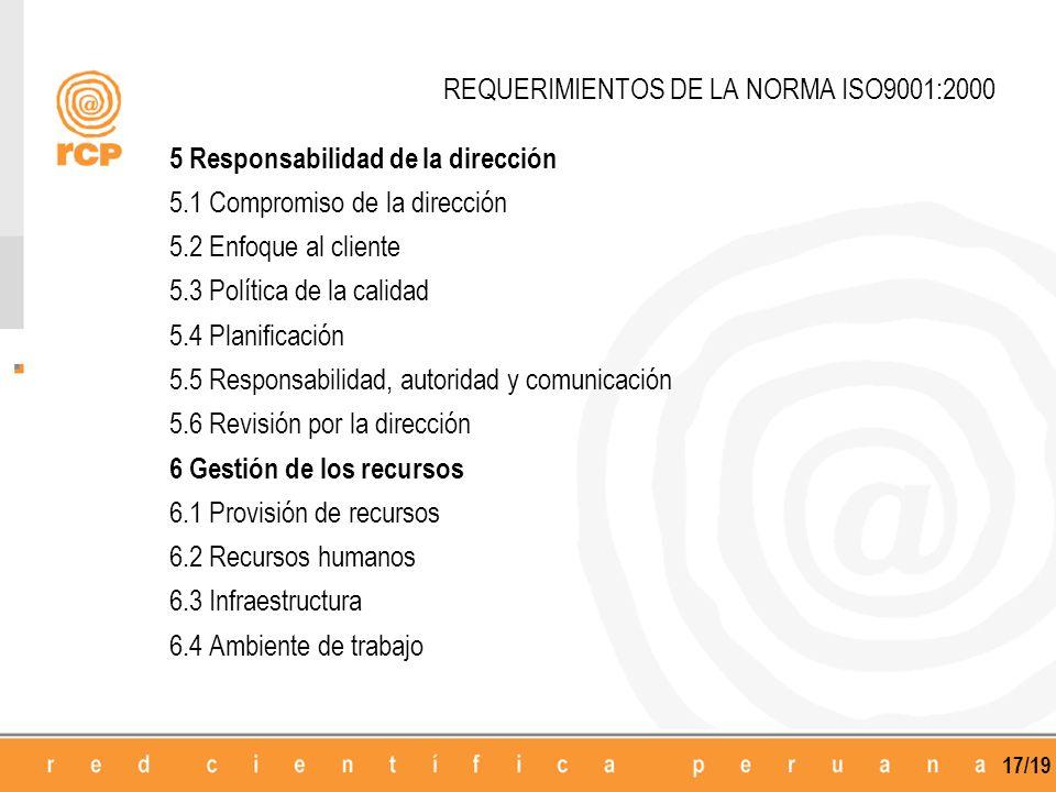 17/19 REQUERIMIENTOS DE LA NORMA ISO9001:2000 5 Responsabilidad de la dirección 5.1 Compromiso de la dirección 5.2 Enfoque al cliente 5.3 Política de la calidad 5.4 Planificación 5.5 Responsabilidad, autoridad y comunicación 5.6 Revisión por la dirección 6 Gestión de los recursos 6.1 Provisión de recursos 6.2 Recursos humanos 6.3 Infraestructura 6.4 Ambiente de trabajo