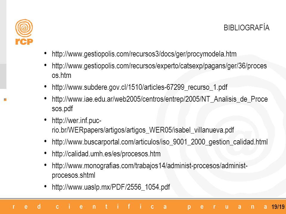 19/19 BIBLIOGRAFÍA http://www.gestiopolis.com/recursos3/docs/ger/procymodela.htm http://www.gestiopolis.com/recursos/experto/catsexp/pagans/ger/36/proces os.htm http://www.subdere.gov.cl/1510/articles-67299_recurso_1.pdf http://www.iae.edu.ar/web2005/centros/entrep/2005/NT_Analisis_de_Proce sos.pdf http://wer.inf.puc- rio.br/WERpapers/artigos/artigos_WER05/isabel_villanueva.pdf http://www.buscarportal.com/articulos/iso_9001_2000_gestion_calidad.html http://calidad.umh.es/es/procesos.htm http://www.monografias.com/trabajos14/administ-procesos/administ- procesos.shtml http://www.uaslp.mx/PDF/2556_1054.pdf