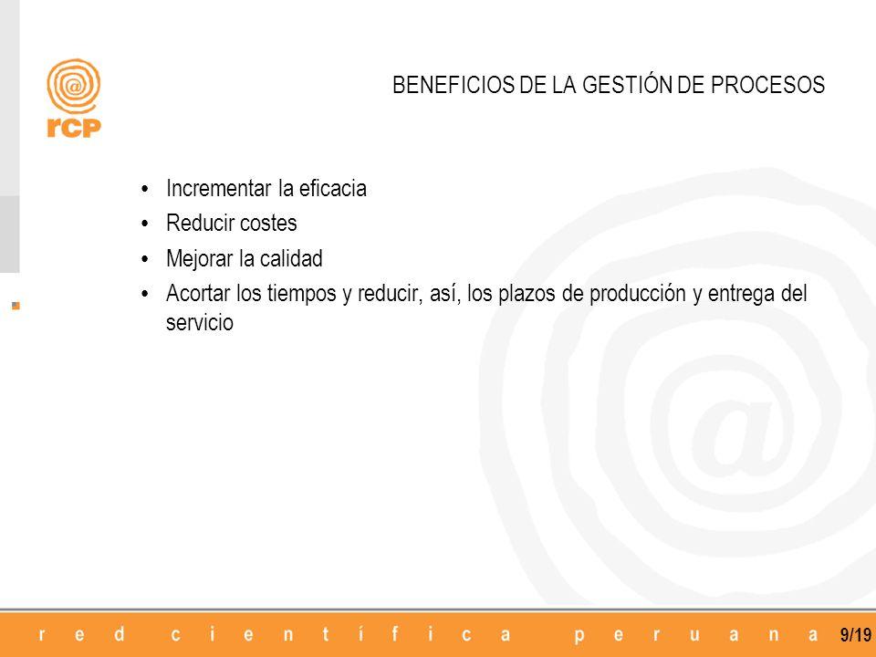 9/19 BENEFICIOS DE LA GESTIÓN DE PROCESOS Incrementar la eficacia Reducir costes Mejorar la calidad Acortar los tiempos y reducir, así, los plazos de producción y entrega del servicio