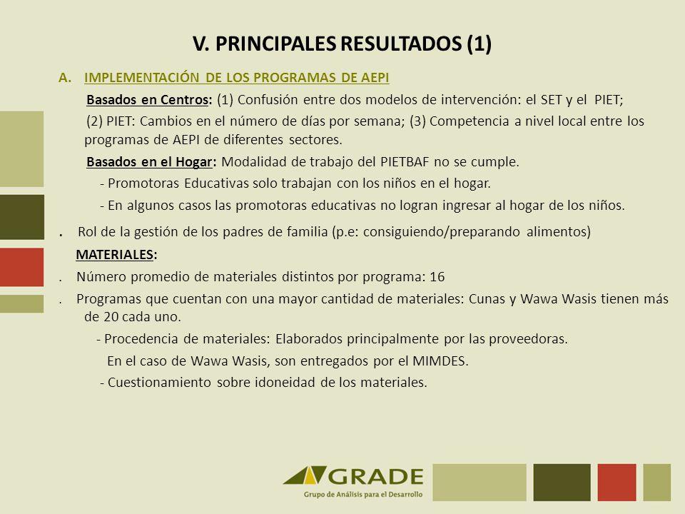 V.PRINCIPALES RESULTADOS (2) B.
