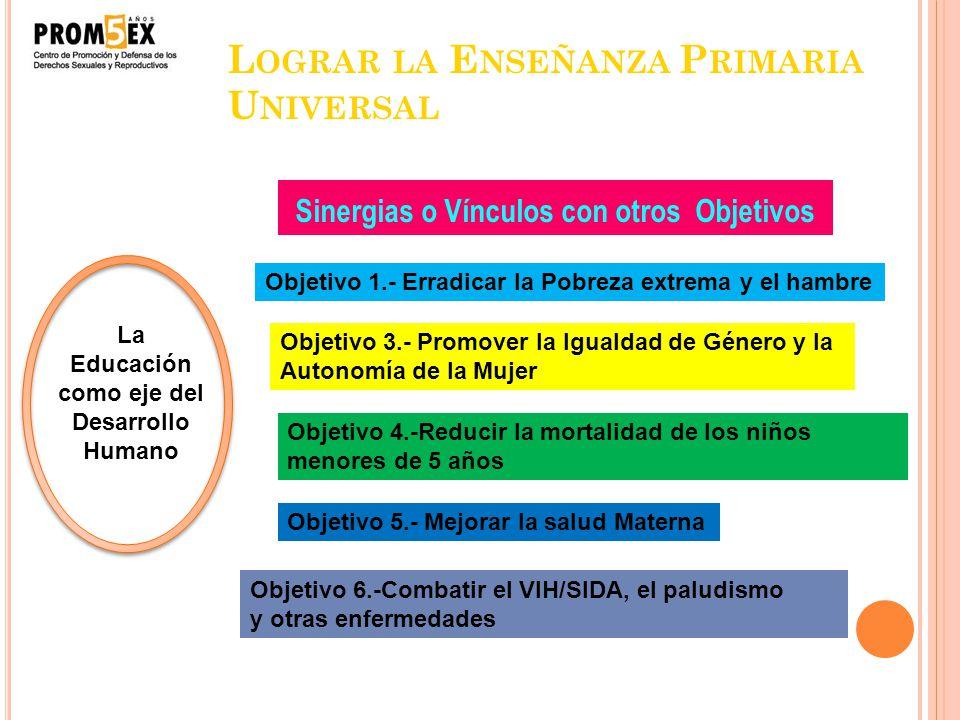 Objetivo 6.-Combatir el VIH/SIDA, el paludismo y otras enfermedades L OGRAR LA E NSEÑANZA P RIMARIA U NIVERSAL La Educación como eje del Desarrollo Hu