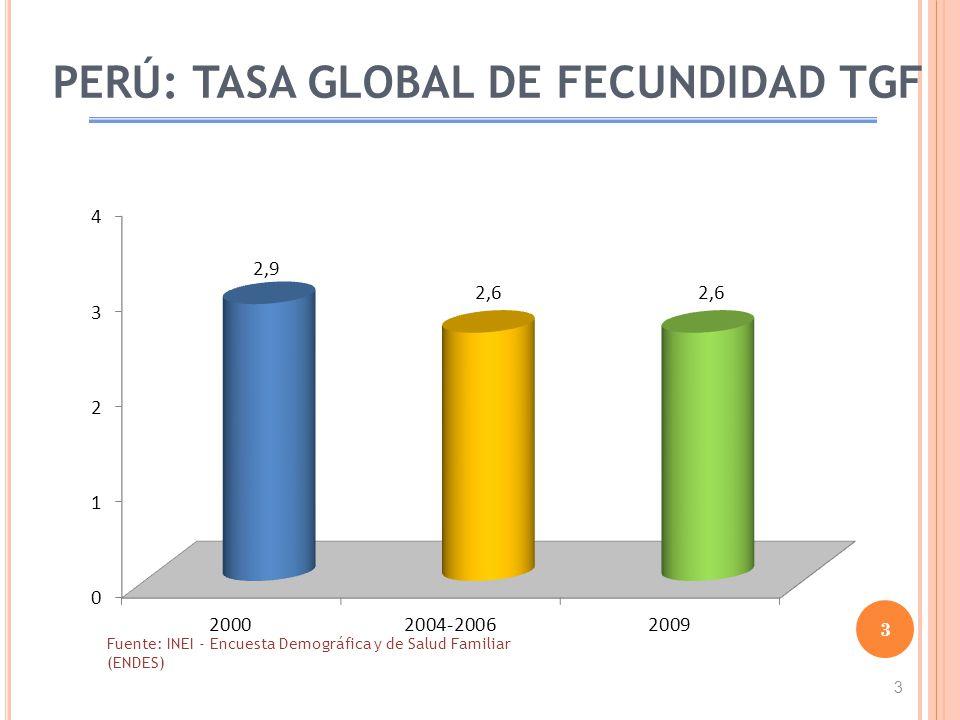 4 4 PERÚ: TGF POR ÁREA DE RESIDENCIA Fuente: INEI - Encuesta Demográfica y de Salud Familiar (ENDES)