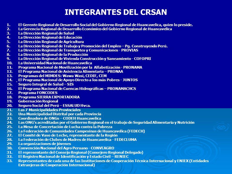 INTEGRANTES DEL CRSAN 1.El Gerente Regional de Desarrollo Social del Gobierno Regional de Huancavelica, quien lo preside.