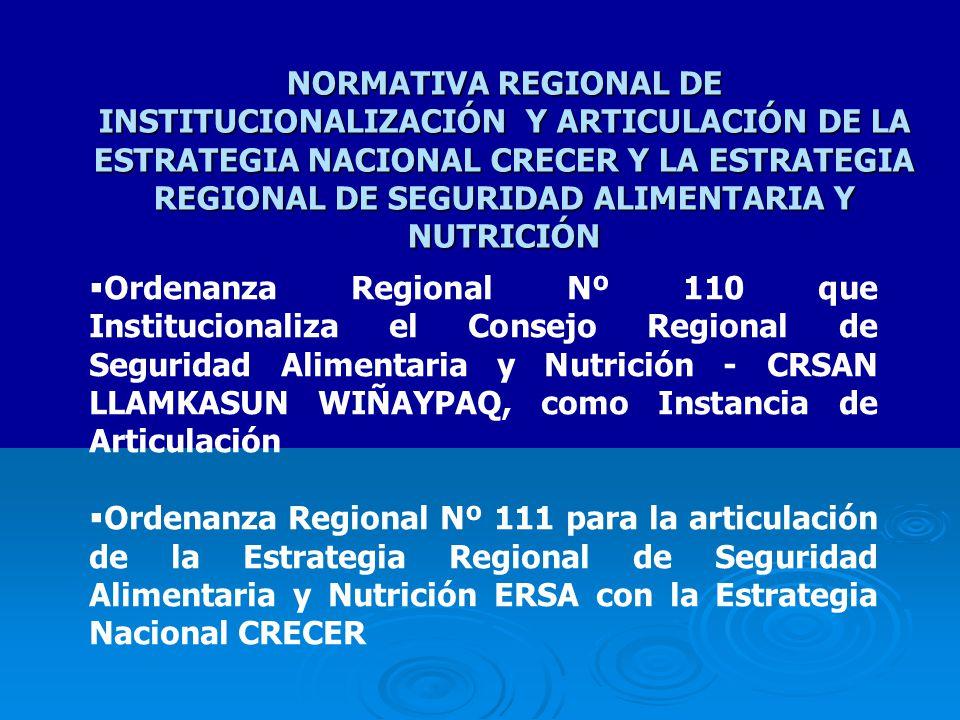 NORMATIVA REGIONAL DE INSTITUCIONALIZACIÓN Y ARTICULACIÓN DE LA ESTRATEGIA NACIONAL CRECER Y LA ESTRATEGIA REGIONAL DE SEGURIDAD ALIMENTARIA Y NUTRICIÓN Ordenanza Regional Nº 110 que Institucionaliza el Consejo Regional de Seguridad Alimentaria y Nutrición - CRSAN LLAMKASUN WIÑAYPAQ, como Instancia de Articulación Ordenanza Regional Nº 111 para la articulación de la Estrategia Regional de Seguridad Alimentaria y Nutrición ERSA con la Estrategia Nacional CRECER