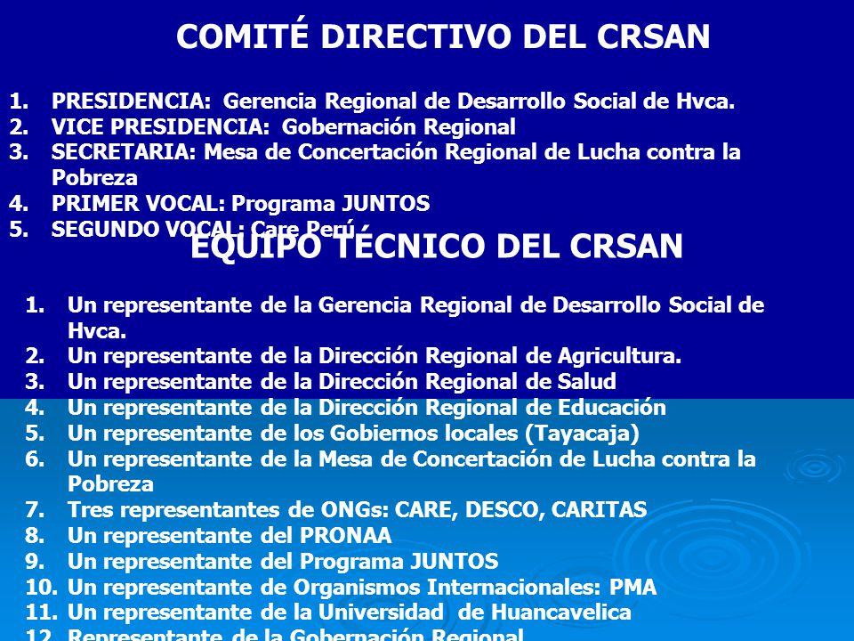 EQUIPO TÉCNICO DEL CRSAN 1.Un representante de la Gerencia Regional de Desarrollo Social de Hvca.