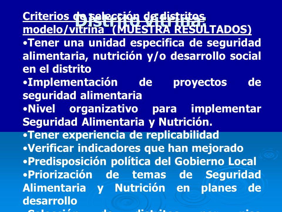Distrito vitrina: Criterios de selección de distritos modelo/vitrina (MUESTRA RESULTADOS) Tener una unidad especifica de seguridad alimentaria, nutrición y/o desarrollo social en el distrito Implementación de proyectos de seguridad alimentaria Nivel organizativo para implementar Seguridad Alimentaria y Nutrición.