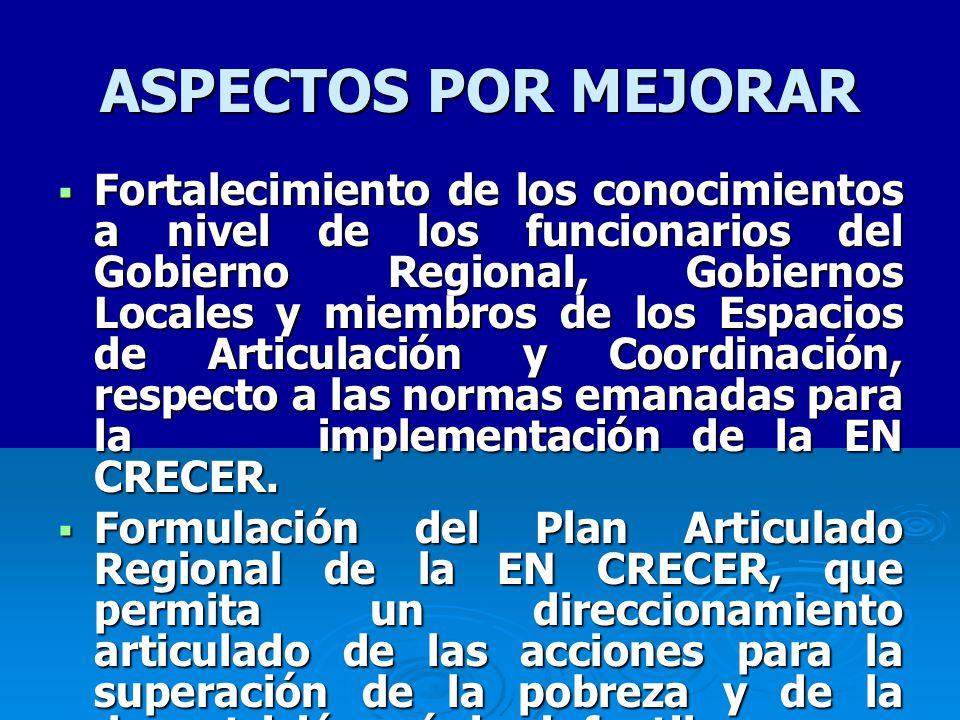 ASPECTOS POR MEJORAR Fortalecimiento de los conocimientos a nivel de los funcionarios del Gobierno Regional, Gobiernos Locales y miembros de los Espacios de Articulación y Coordinación, respecto a las normas emanadas para la implementación de la EN CRECER.