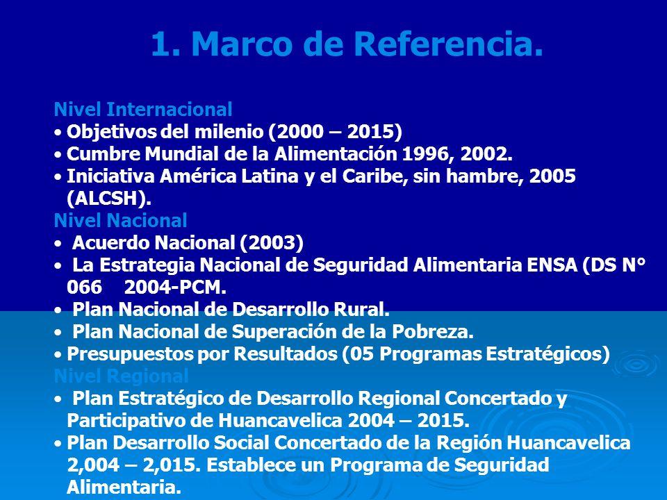 1.Marco de Referencia.