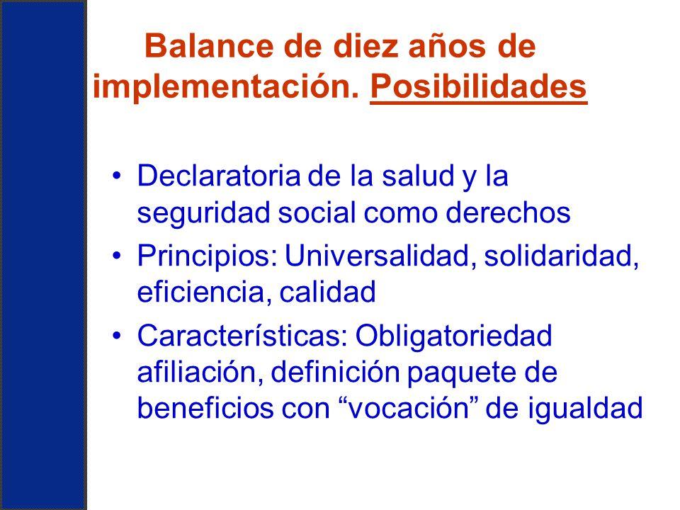 Balance de diez años de implementación. Posibilidades Declaratoria de la salud y la seguridad social como derechos Principios: Universalidad, solidari