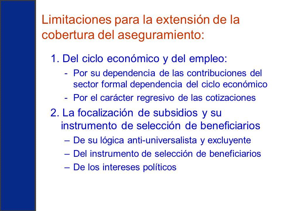 Limitaciones para la extensión de la cobertura del aseguramiento: 1. Del ciclo económico y del empleo: -Por su dependencia de las contribuciones del s