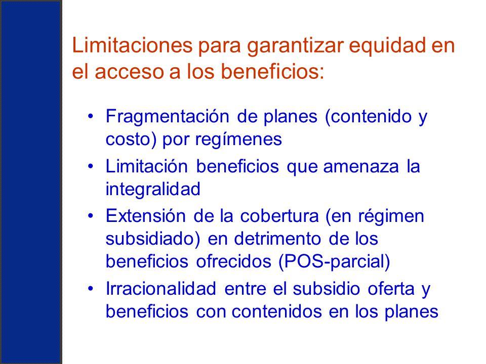 Limitaciones para garantizar equidad en el acceso a los beneficios: Fragmentación de planes (contenido y costo) por regímenes Limitación beneficios qu