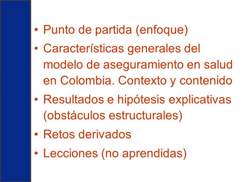 Punto de partida (enfoque) Características generales del modelo de aseguramiento en salud en Colombia. Contexto y contenido Resultados e hipótesis exp