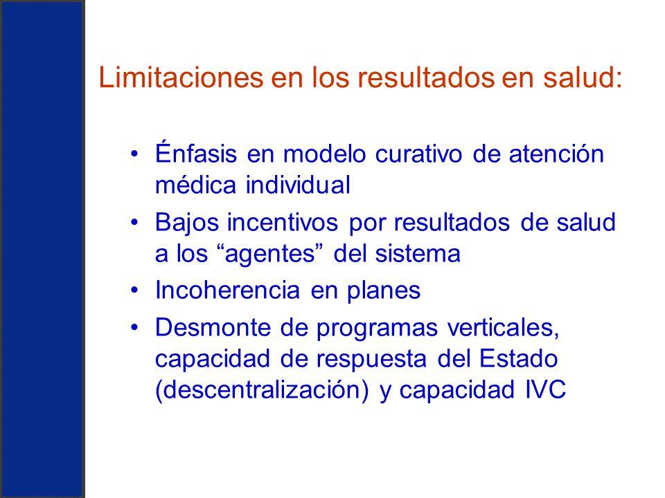 Limitaciones en los resultados en salud: Énfasis en modelo curativo de atención médica individual Bajos incentivos por resultados de salud a los agent