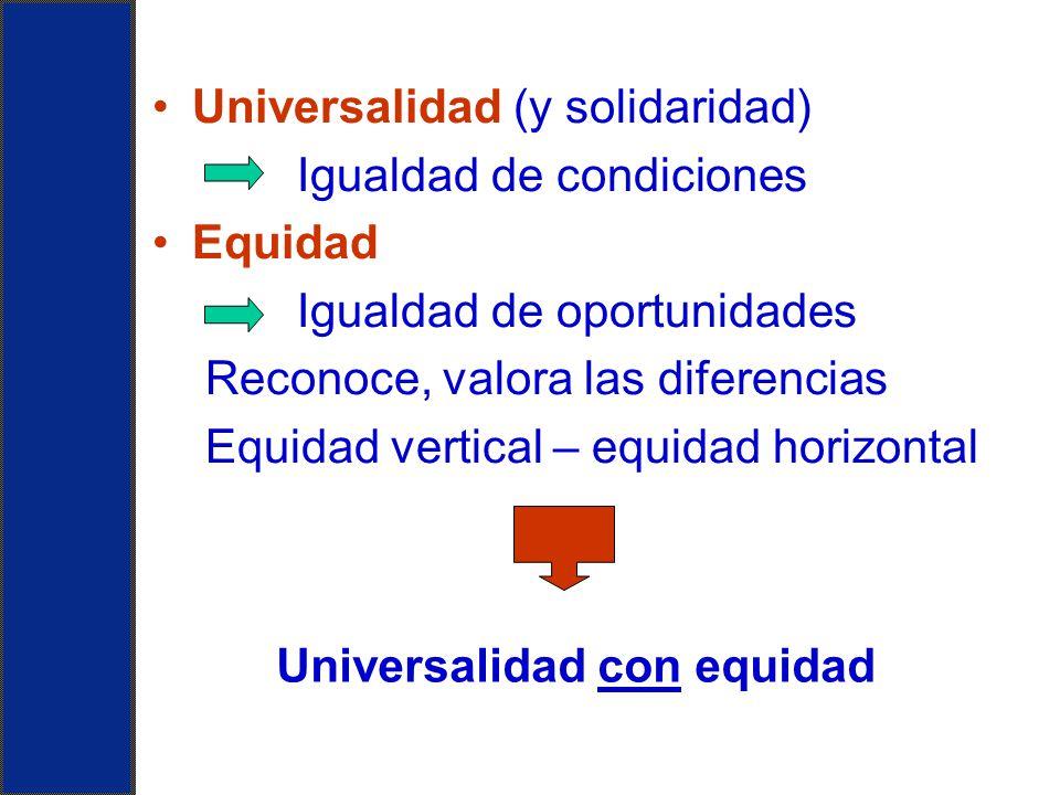 Universalidad (y solidaridad) Igualdad de condiciones Equidad Igualdad de oportunidades Reconoce, valora las diferencias Equidad vertical – equidad ho