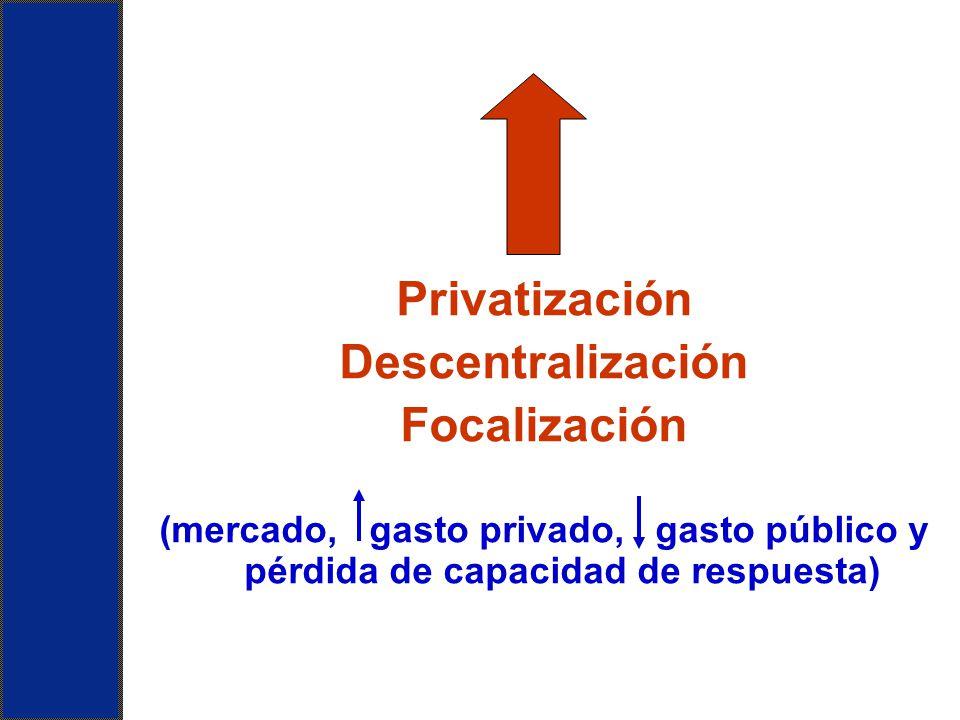 Comportamiento del empleo en Colombia 1993-2003 Fuente: Cálculos DNP-PDS-GCV, con base en DANE, encuestas de hogares, septiembre 2003.