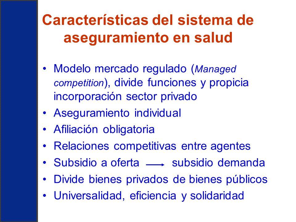 Características del sistema de aseguramiento en salud Modelo mercado regulado ( Managed competition ), divide funciones y propicia incorporación secto